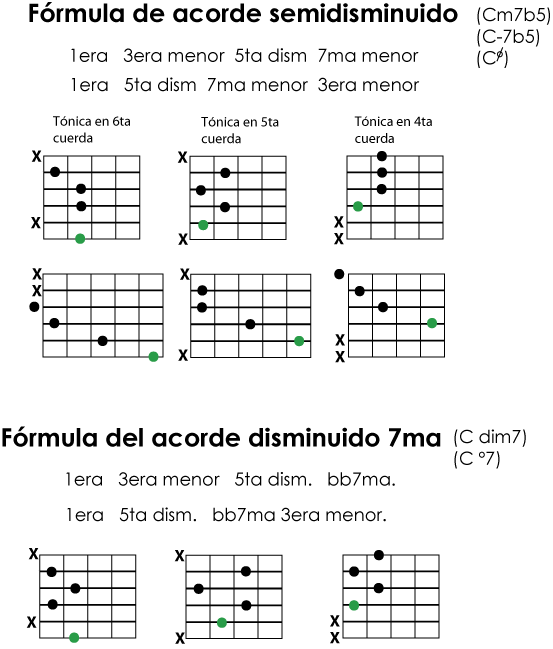 licks de guitarra archivos - Guitarra sin lmites